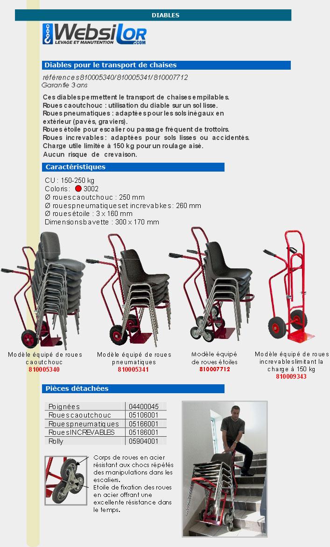 Informations techniques Diable pour chaise - 250 kg