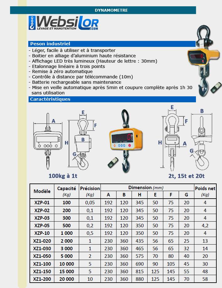 Informations techniques Pesons industriel