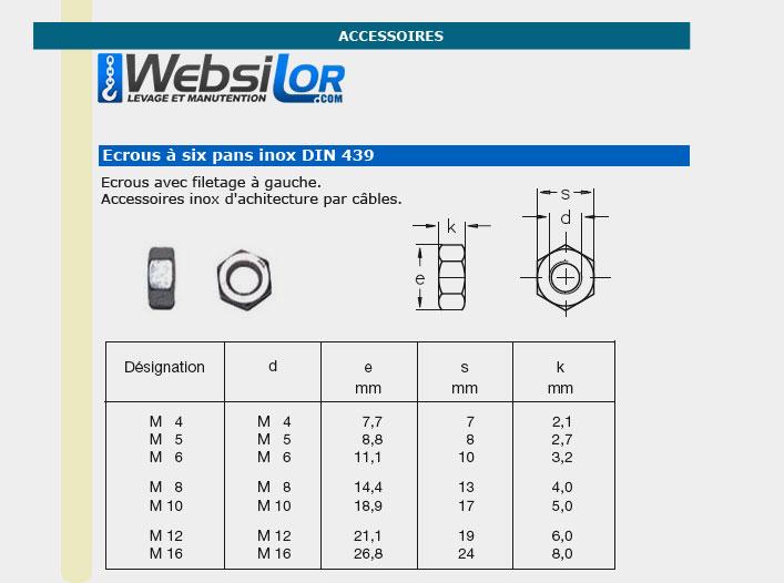 Informations techniques Écrou bas inox gauche - diam 4 à 16 mm