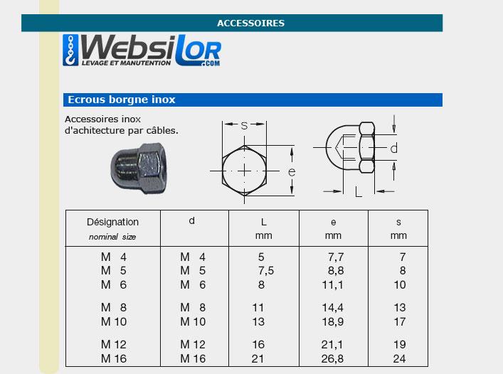 Informations technique de Écrou borgne inox droite - diam 4 à 16mm
