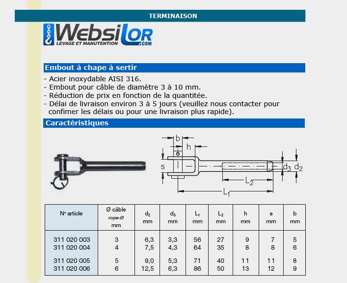 Informations techniques Terminaison mini inox pour câble 3 à 6mm