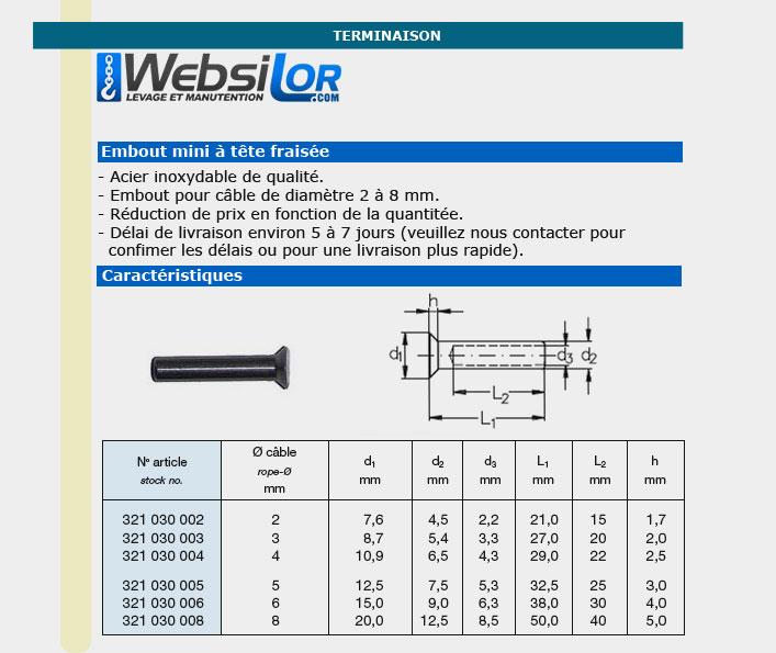 Informations techniques Terminaison super mini pour câble 2 à 8mm