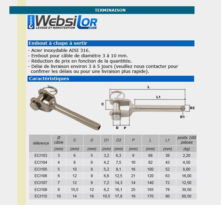 Informations techniques Embouts inox pour câble