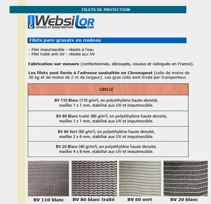 Informations techniques Rouleau filet pare-gravats - mailles 1x1mm