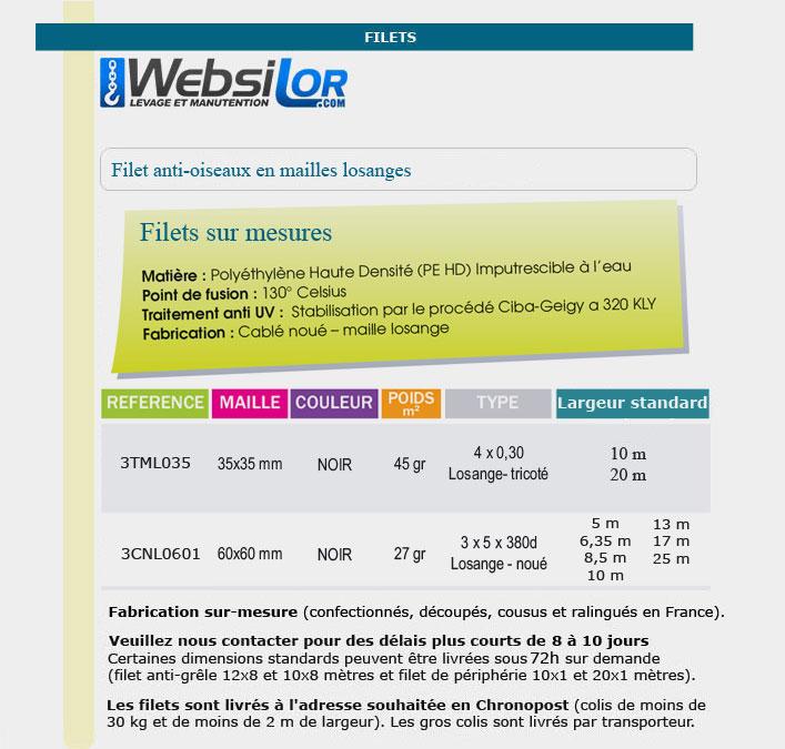 Informations techniques Filet de volière maille losange 60 x 60 mm