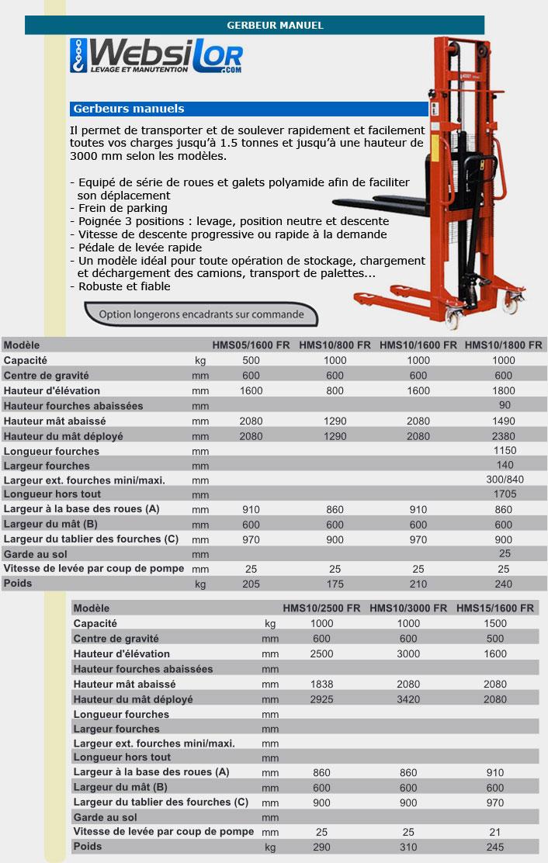 Informations techniques Gerbeur manuel fourches réglables - levée 1600 mm