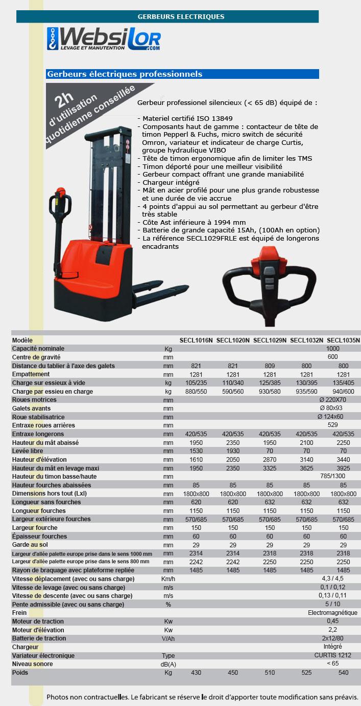 Informations techniques gerbeurs electriques - 1000 kg