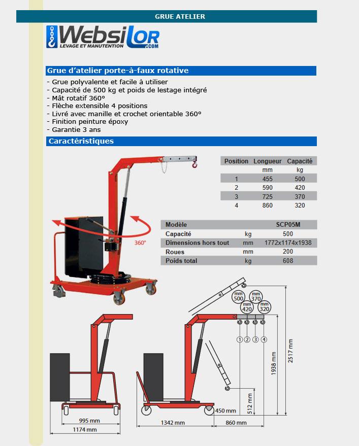 Informations techniques Grue d'atelier porte-à-faux rotative