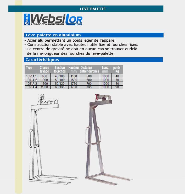 Informations techniques Lève-palette aluminium fixe