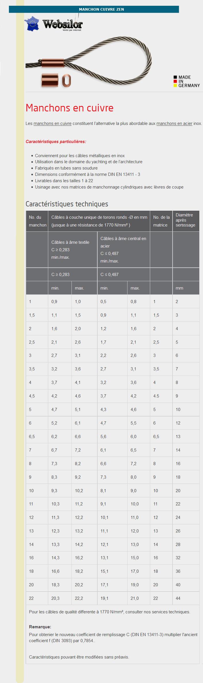 Informations techniques Manchons en cuivre ZEN