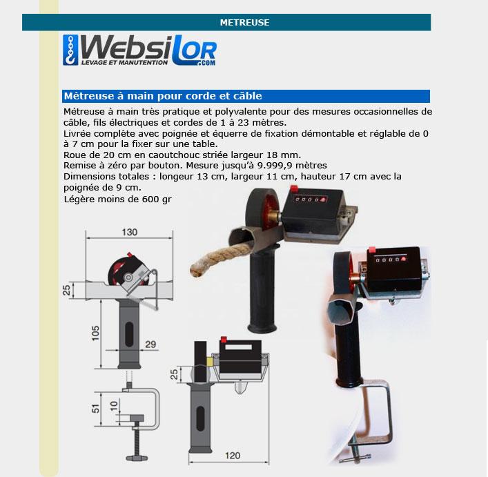 Informations techniques Métreuses à corde et câble de 1 à 23 mm