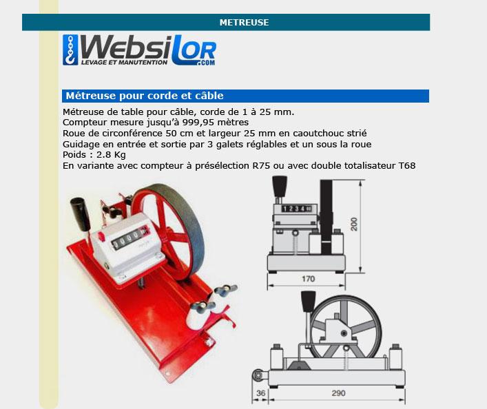 Informations techniques Métreuses à corde et câble de 1 à 25 mm