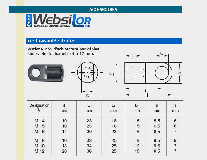 Informations techniques Fixation inox murale pour câble de 4 à 12mm