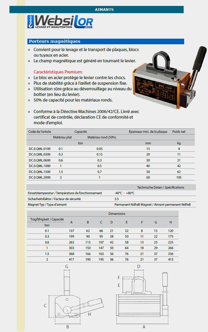 Informations techniques Aimants de levage premium