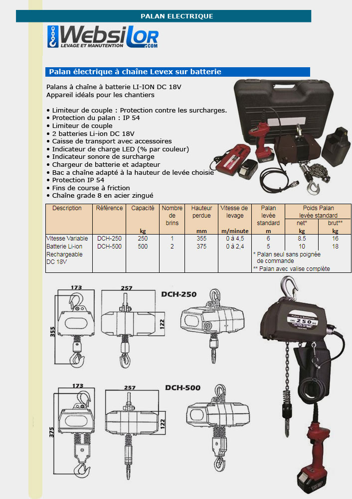 Informations techniques Palan électrique à chaine à batterie