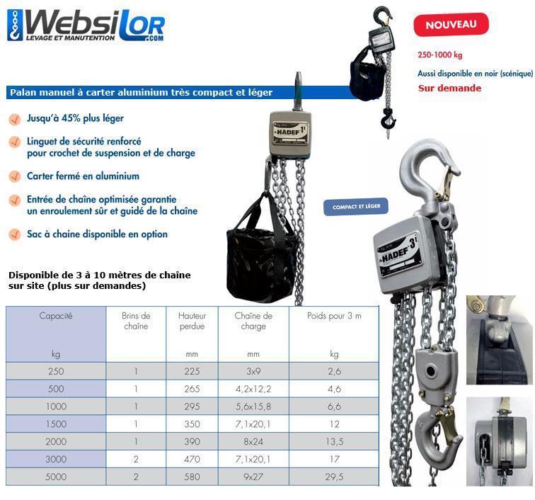 Informations techniques Palan manuel maniable et léger à carter aluminium
