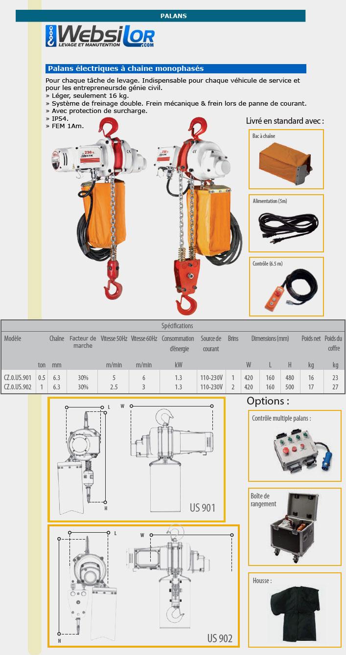 Informations techniques Palans électriques à chaine économiques