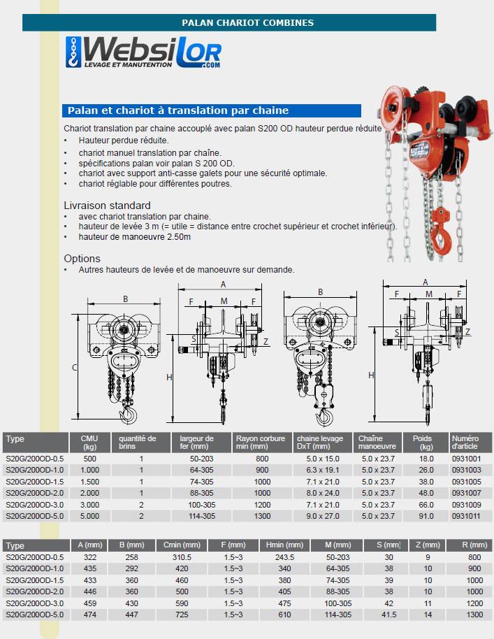Informations techniques Palan manuel et chariot à chaine