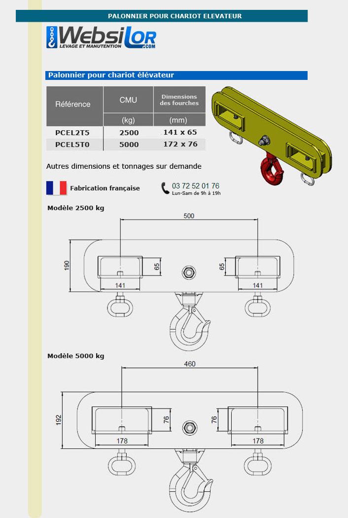 Informations techniques Palonnier pour chariot élévateur robuste