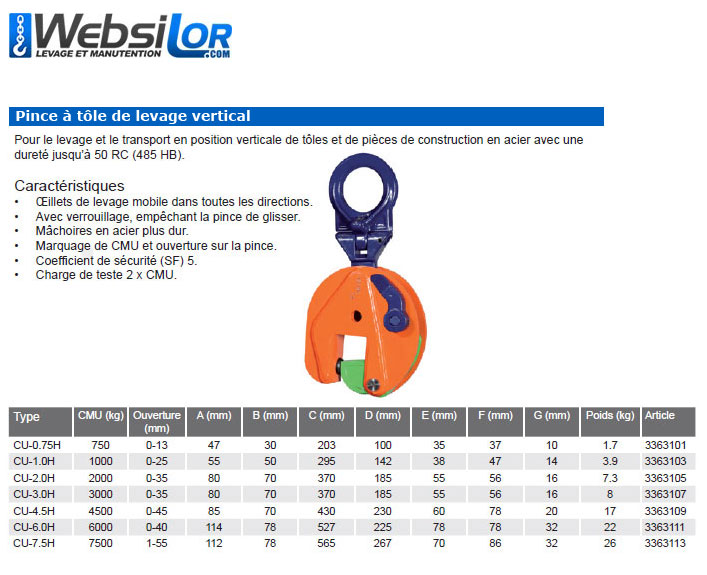 Informations techniques Pince à tôle universelle dureté 485 HB