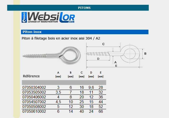 Informations techniques Piton inox à filetage bois