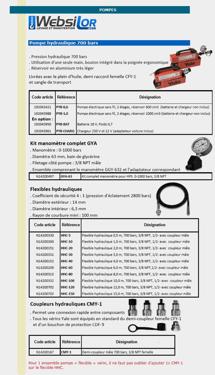 Informations techniques Pompe électriques sans fil
