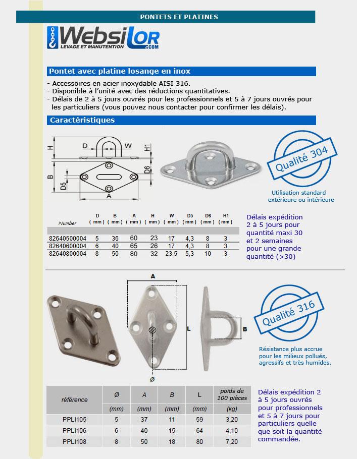Informations techniques Pontet sur platine losange inox