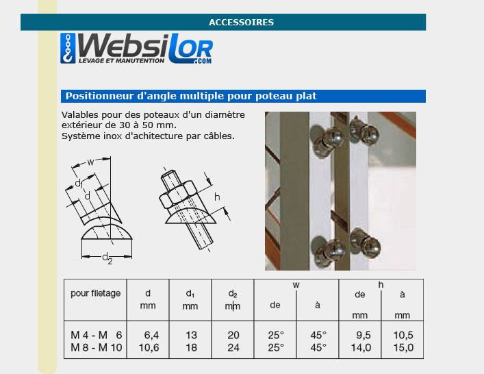 Informations technique de Déviation multiangles inox pour poteau plat