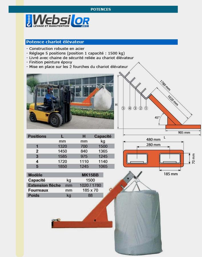 Informations techniques Potence pour chariot pour big-bag