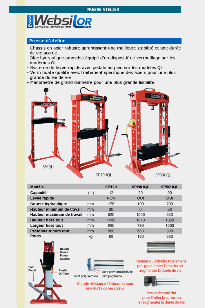 Informations techniques Presse d'atelier hydraulique