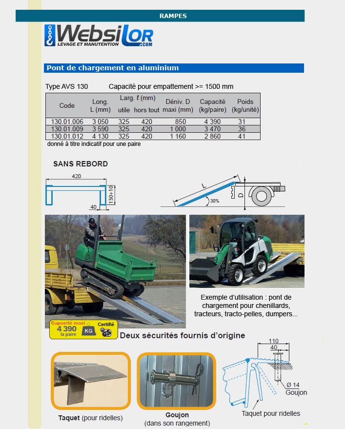 Informations techniques Pont de chargement aluminium poids lourds