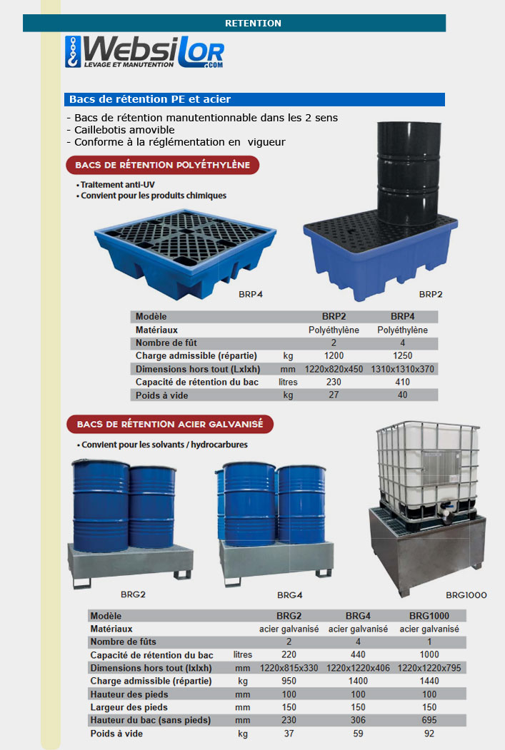 Informations techniques Bacs de rétention Polyéthylène