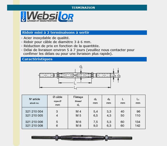 Informations techniques Ridoir super mini pour câble 3 à 6mm