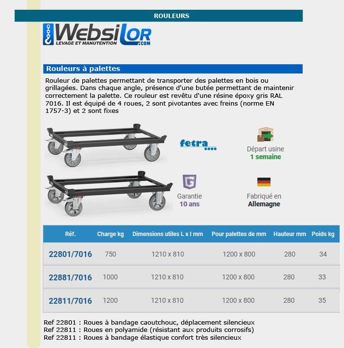 Informations techniques Rouleurs de palettes Fetra