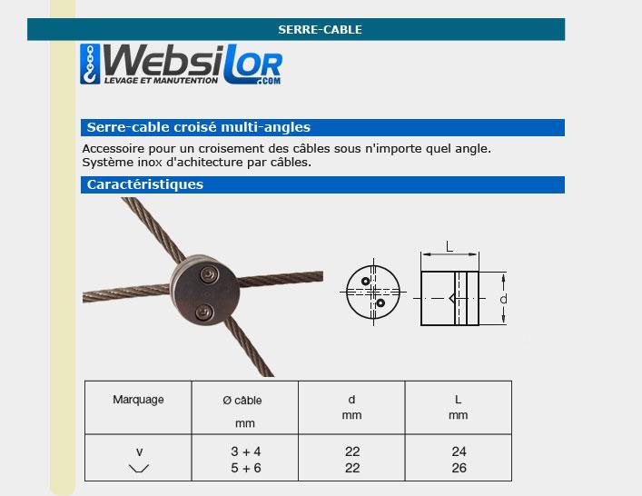 Informations techniques Serre câble croise inox - diam 3 à 4 mm