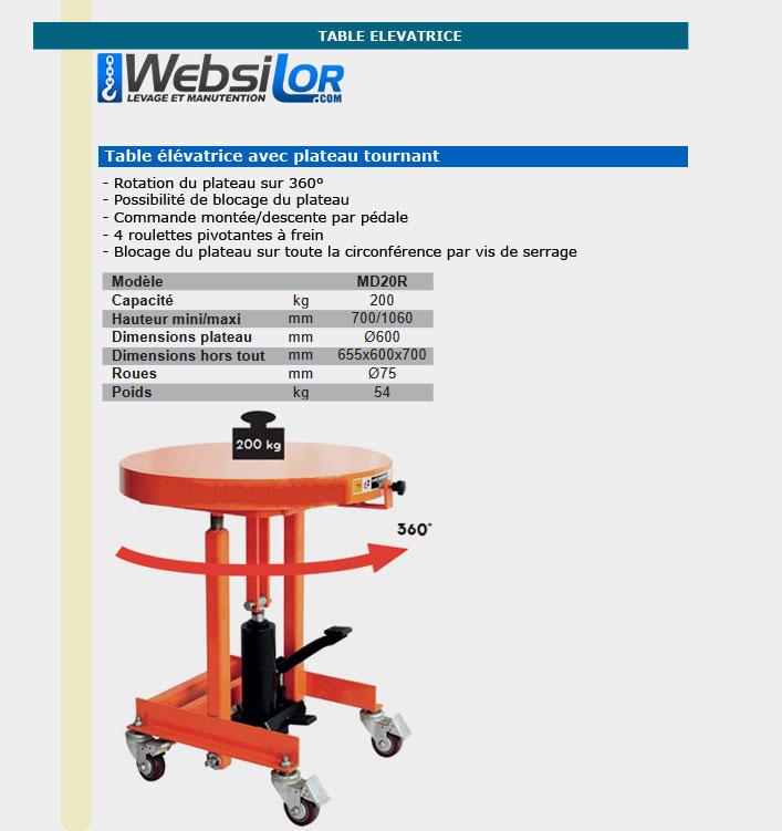 Informations techniques Table élévatrice manuelle plateau tournant