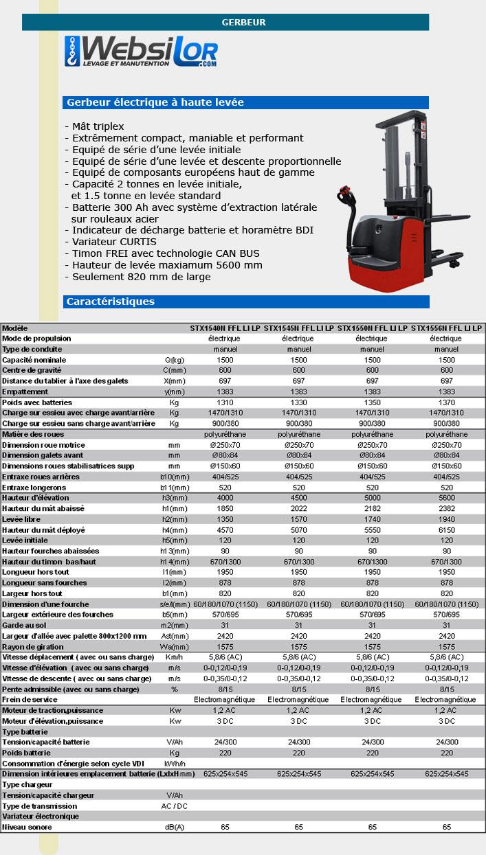 Informations techniques Gerbeurs electriques - 1500kg - 4000mm