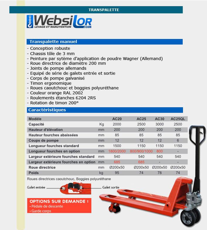 Informations technique de Transpalette manuel - pompe galvanisée - 2.5 tonnes