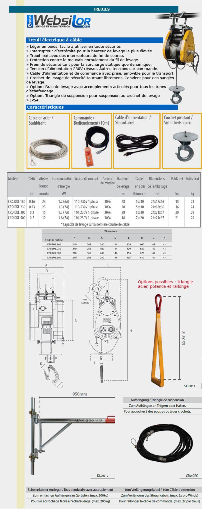 Informations techniques Treuil électrique à câble
