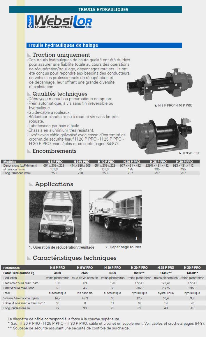 Informations techniques Treuil hydraulique - frein vis sans fin