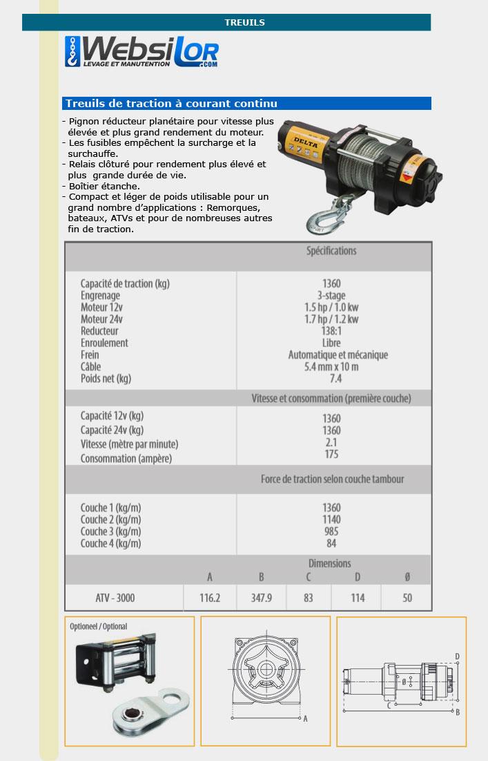 Informations techniques Treuils électrique de traction - 1360 kg - 12V