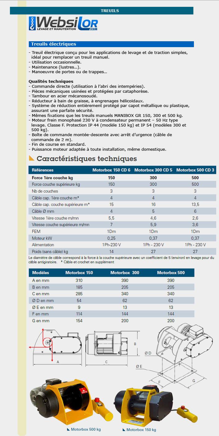 Informations techniques Treuil électrique de levage et traction
