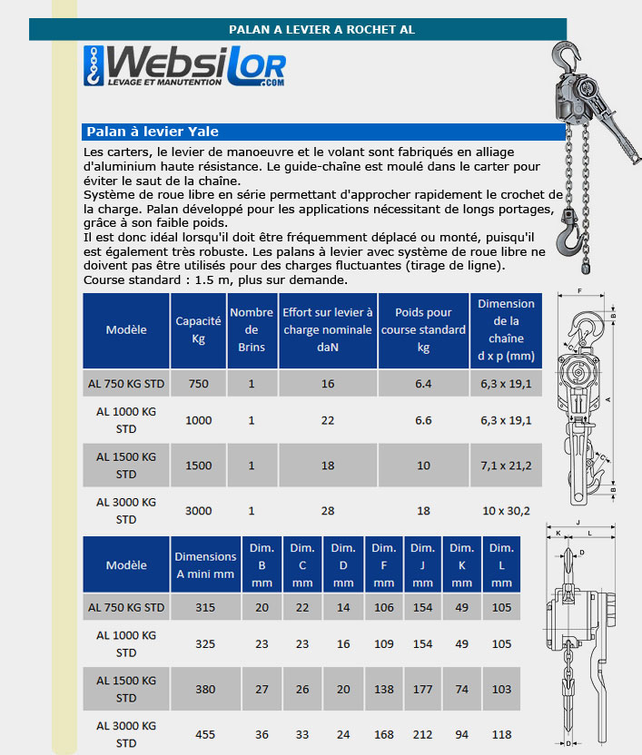 Informations techniques Palan à levier aluminium - 750 à 3000kg
