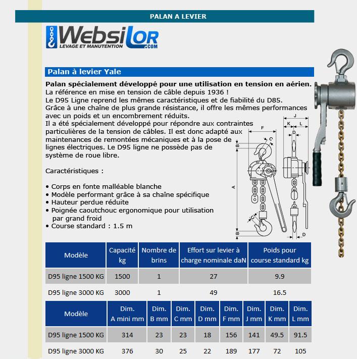 Informations techniques Palan à levier pul-lift - 1500 à 3000kg