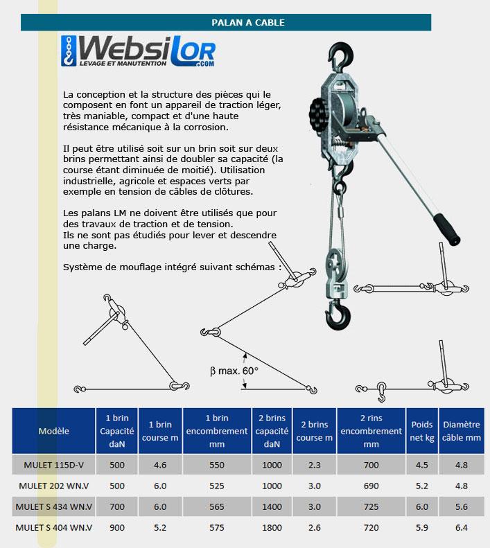 Informations techniques Palan de traction à levier - 500 à 900kg