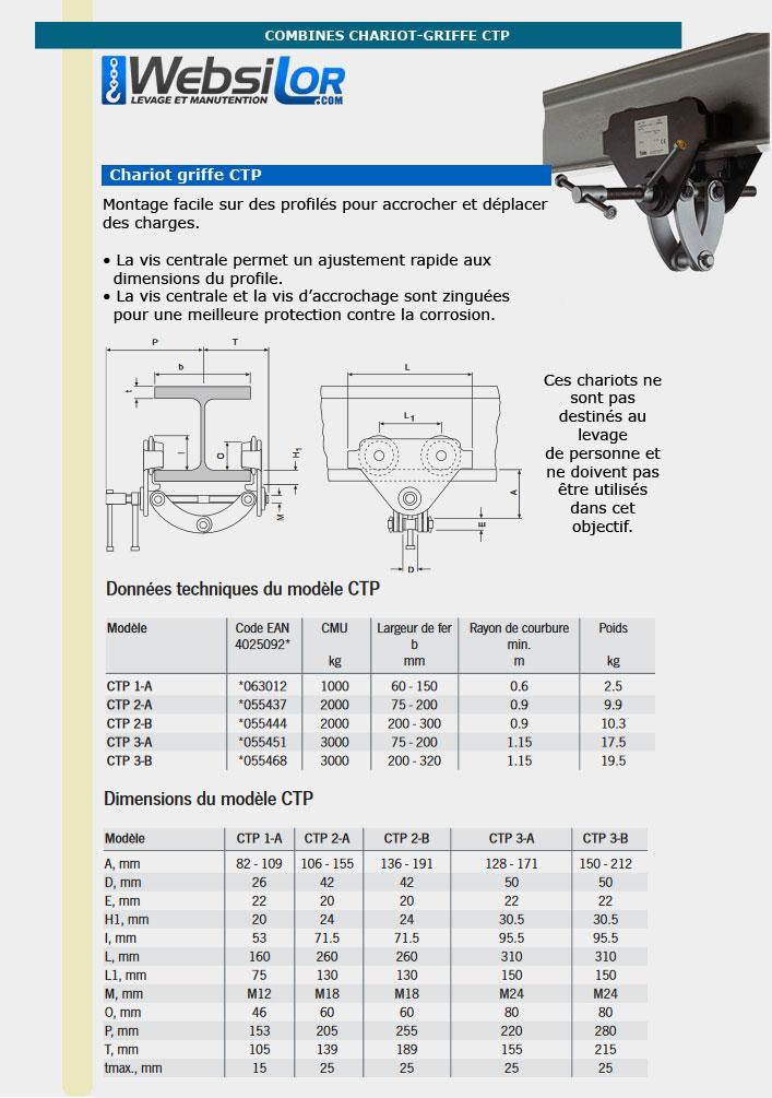 Informations techniques Chariot porte-palan avec griffe