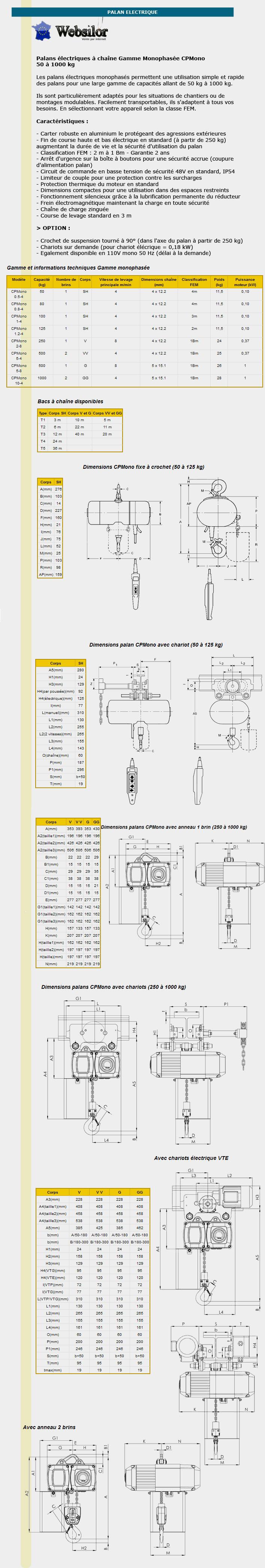 Informations techniques Palan électrique à chaine monophasé - 50 à 2000kg