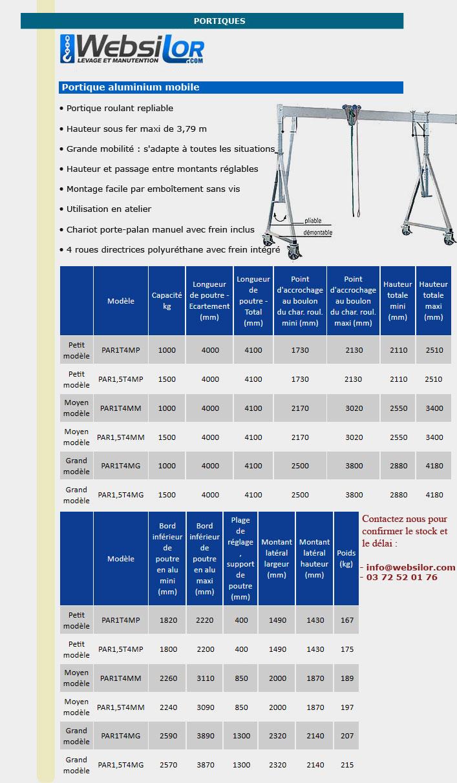 Informations techniques Portique aluminium roulant - Hauteur 2110 à 2510mm