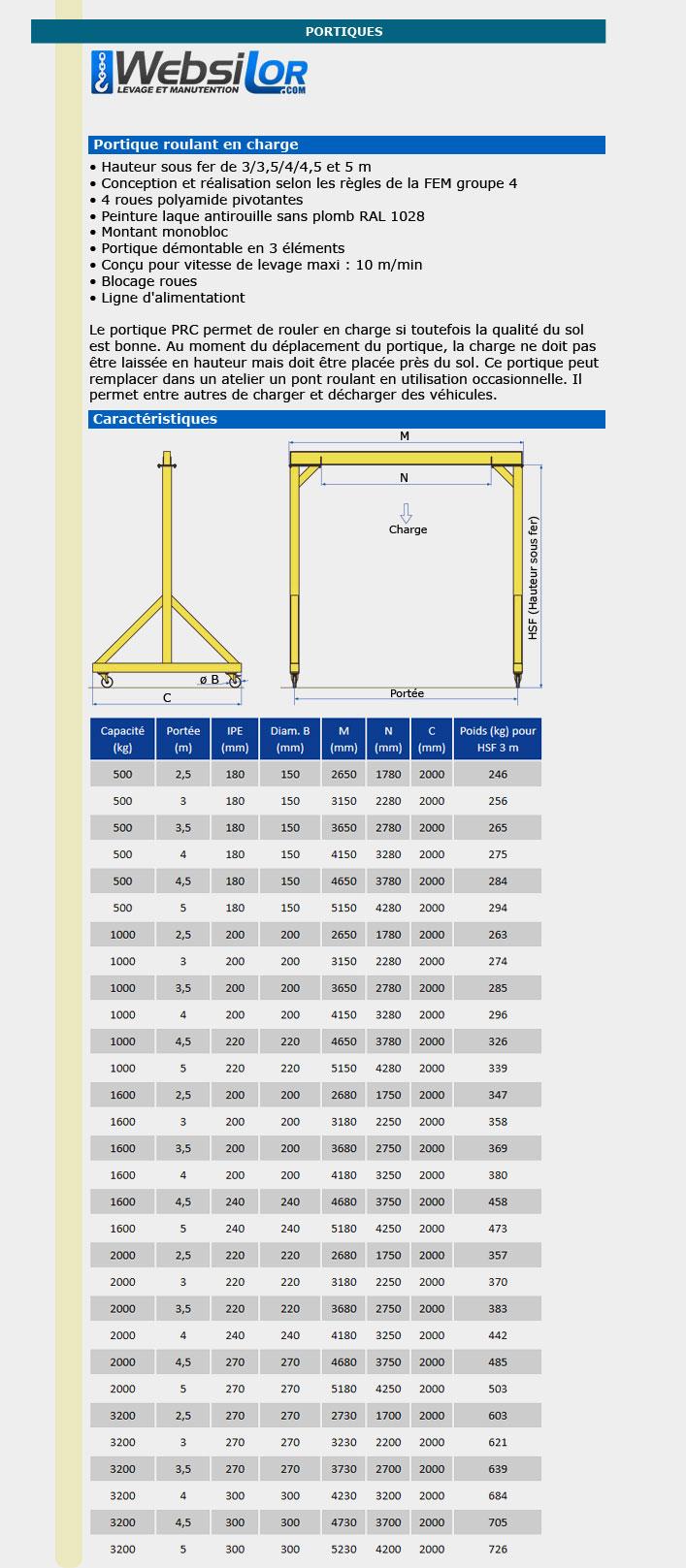 Informations techniques Portique d'atelier roulant en charge - 500 à 3200 kg - 2.5 à 5 mètres