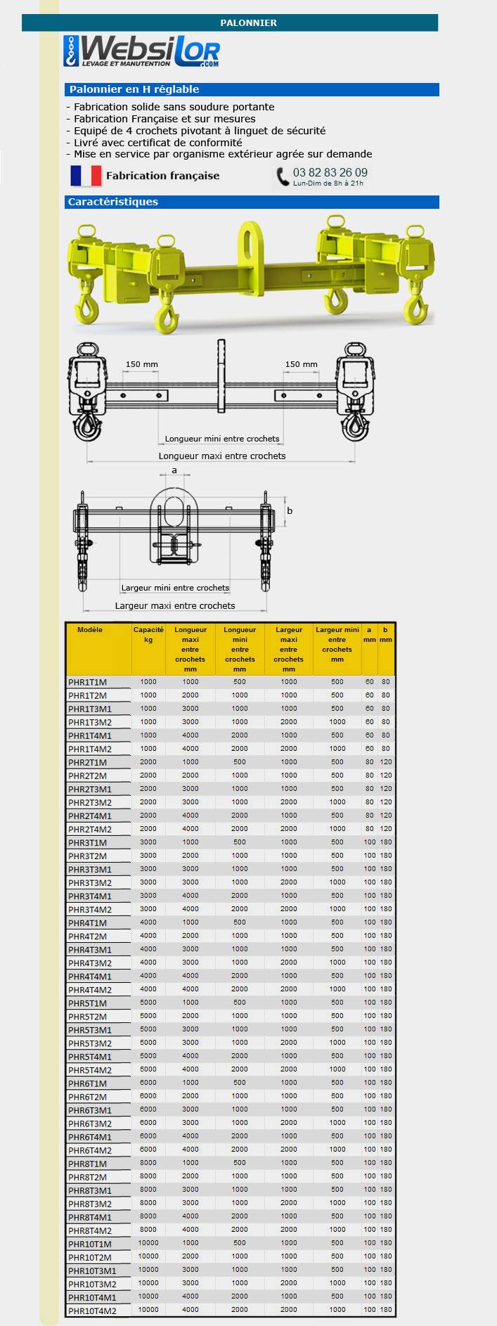 Informations techniques Palonniers en H réglables